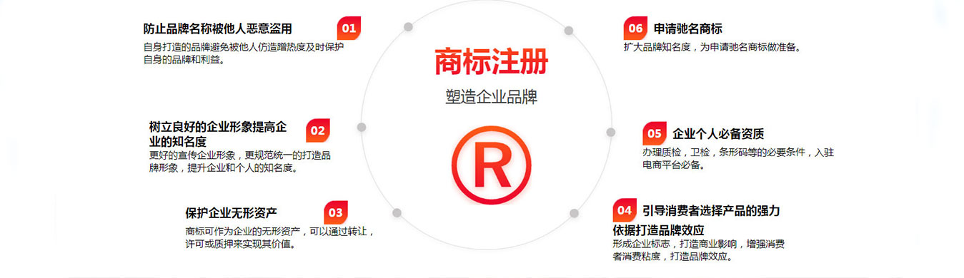 安庆商标代理价格优惠